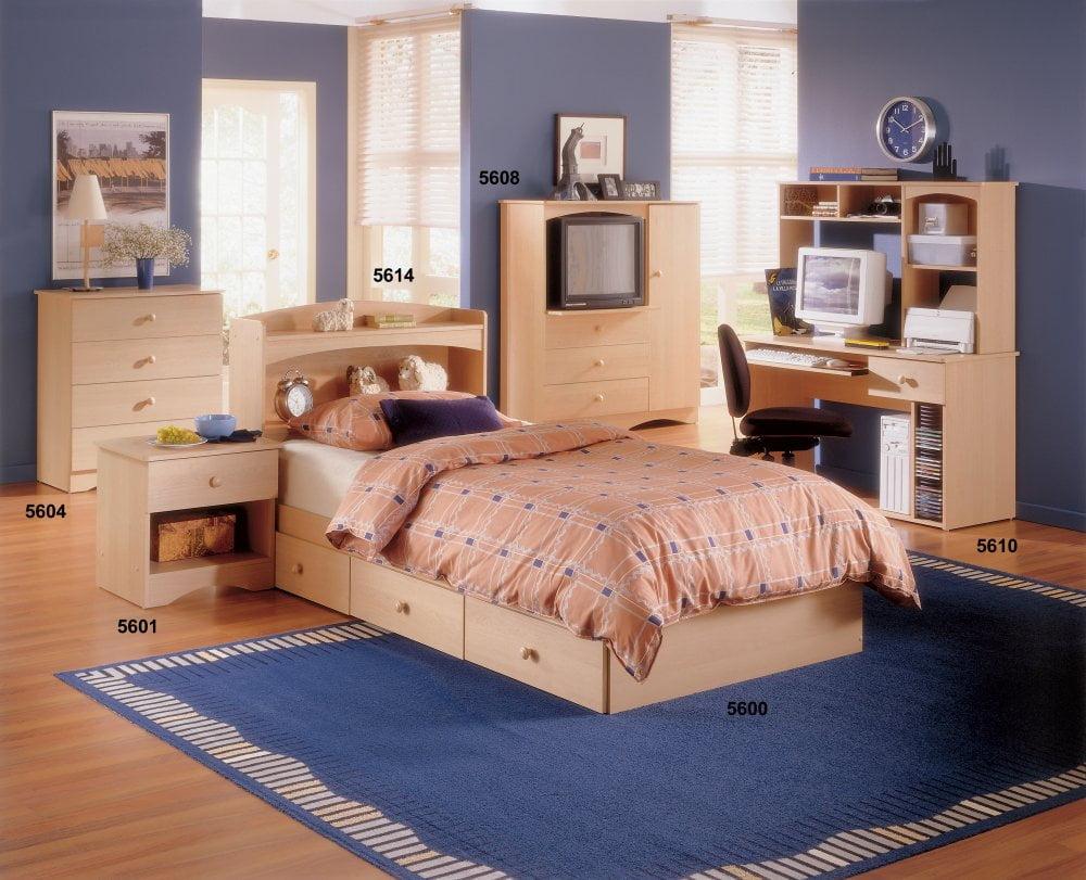 Genç Odası Modelleri (5)