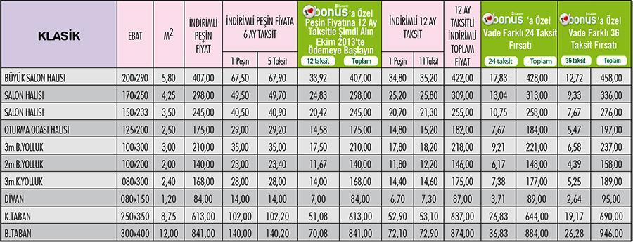 Dinarsu Klasik Halı Modelleri Fiyat Listesi
