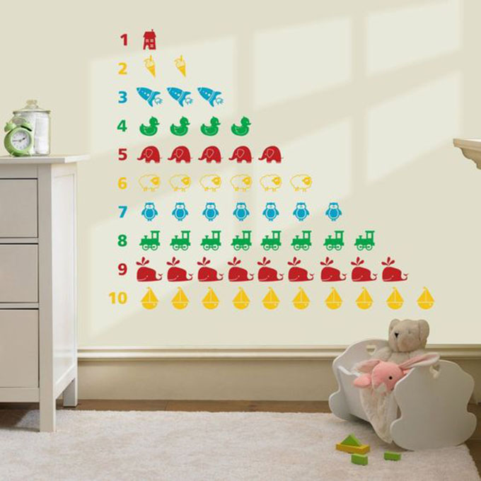 1615456418 753 Cocuk odasini dekore etmeyi ogreten duvarlari secin