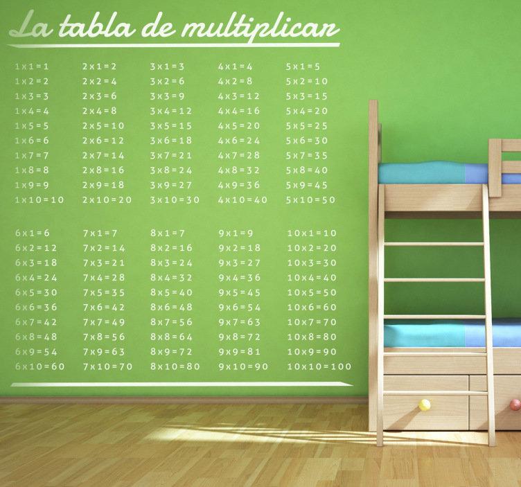 1615456420 241 Cocuk odasini dekore etmeyi ogreten duvarlari secin