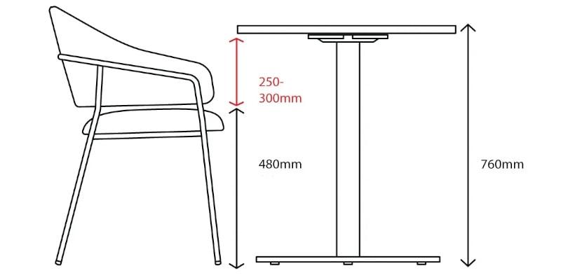 örnek masa ve sandalye yüksekliği