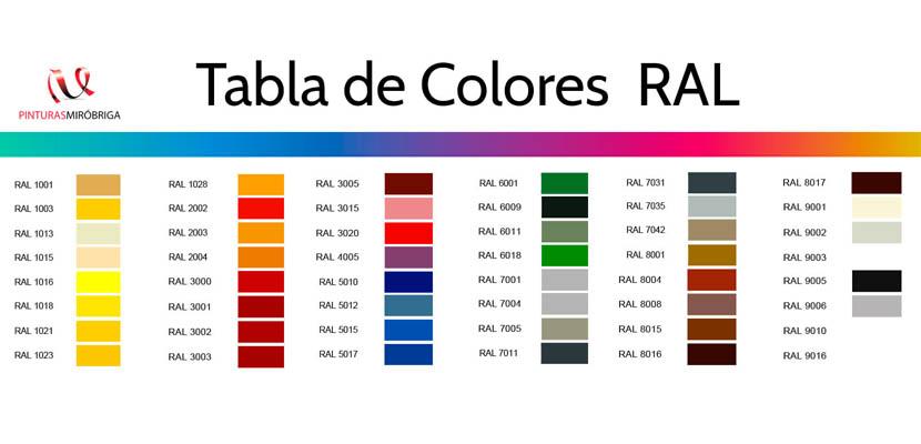 RAL renk şeması