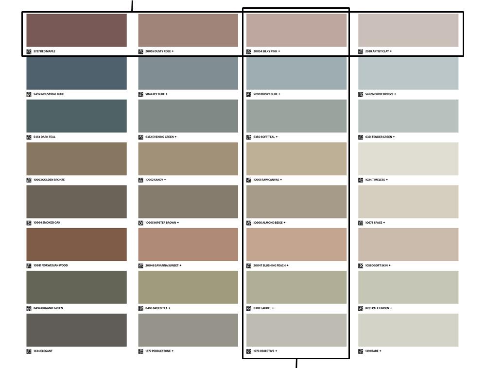Eviniz için Renk Seçmenin En Kolay Yolu